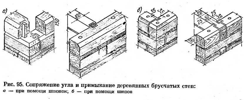 Рис. 95. Сопряжение угла и примыкание деревянных брусчатых стен