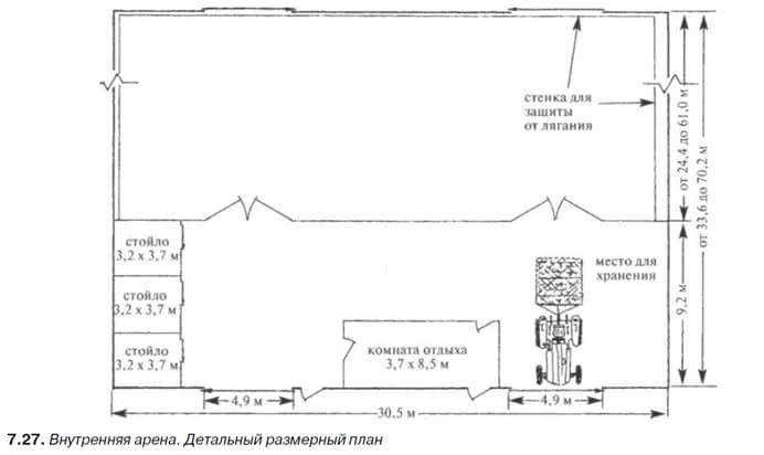 7.27. Внутренняя арена. Детальный размерный план