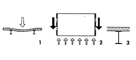 Рисунки 1-3. Железобетонные плиты перекрытий