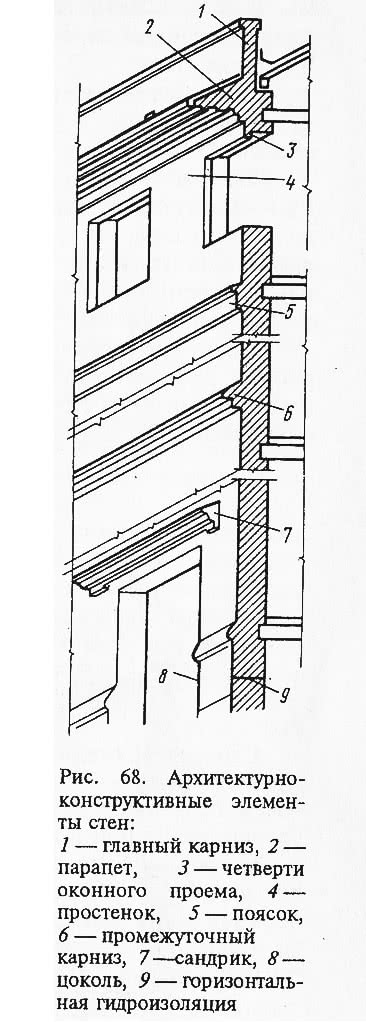 Рис. 68. Архитектурно-конструктивные элементы стен