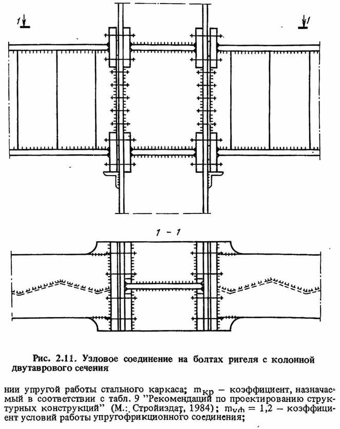 Рис. 2.11. Узловое соединение на болтах ригеля с колонной двутаврового сечения