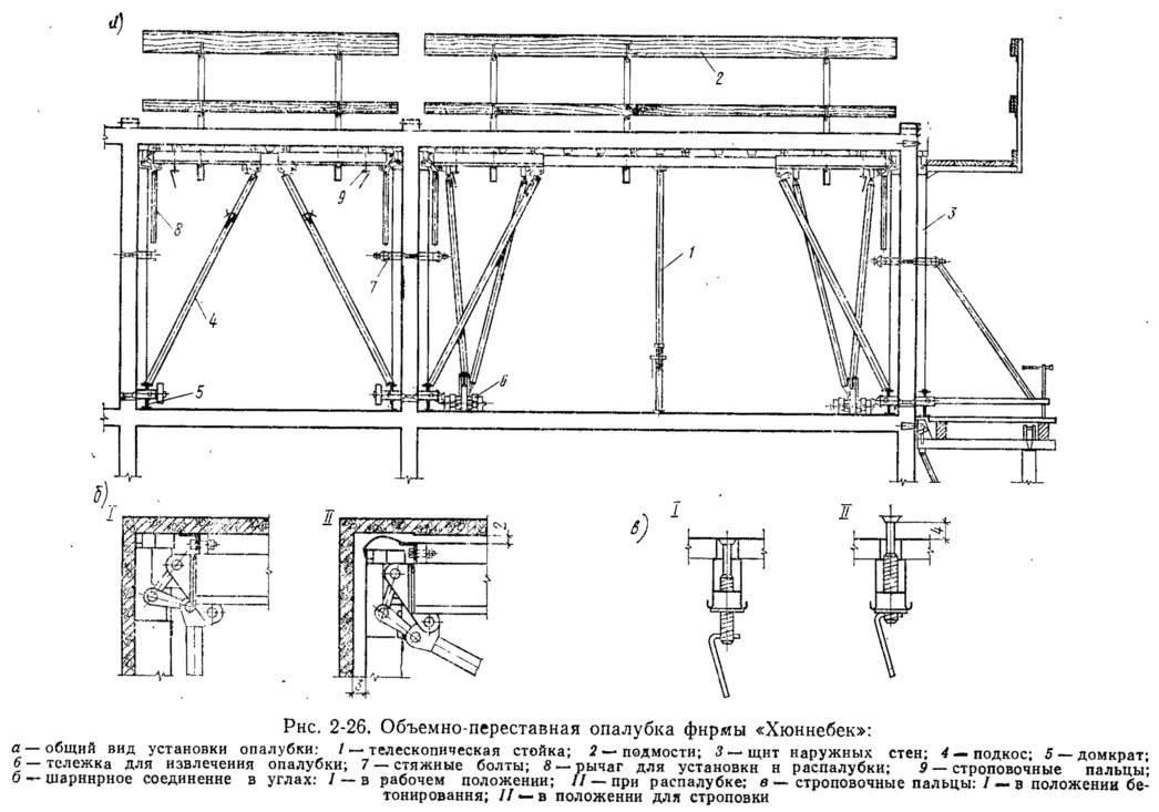 Рис. 2-26. Объемно-переставная опалубка фирмы «Хюннебек»
