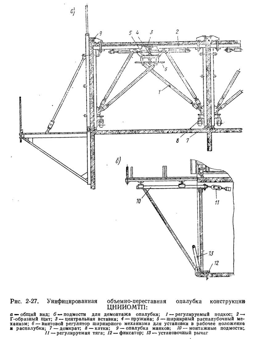 Рис. 2-27. Унифицированная объемно-переставная опалубка конструкции ЦНИИОМТП
