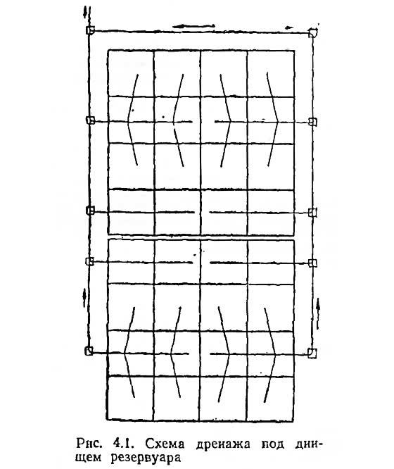 Рис. 4.1. Схема дренажа под днищем резервуара