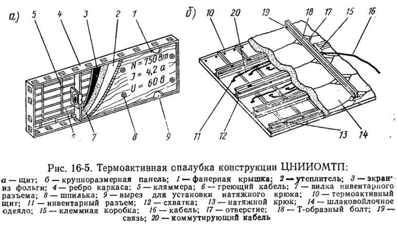 Рис. 16-5. Термоактивная опалубка конструкции ЦНИИОМТП