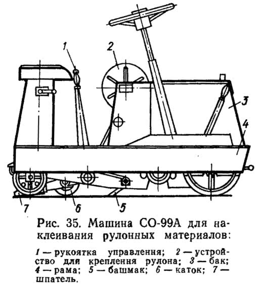 Рис. 35. Машина СО-99А для наклеивания рулонных материалов