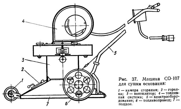 Рис. 37. Машина СО-107 для сушки основания