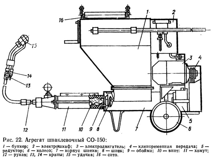 Рис. 22. Агрегат шпаклевочный СО-150