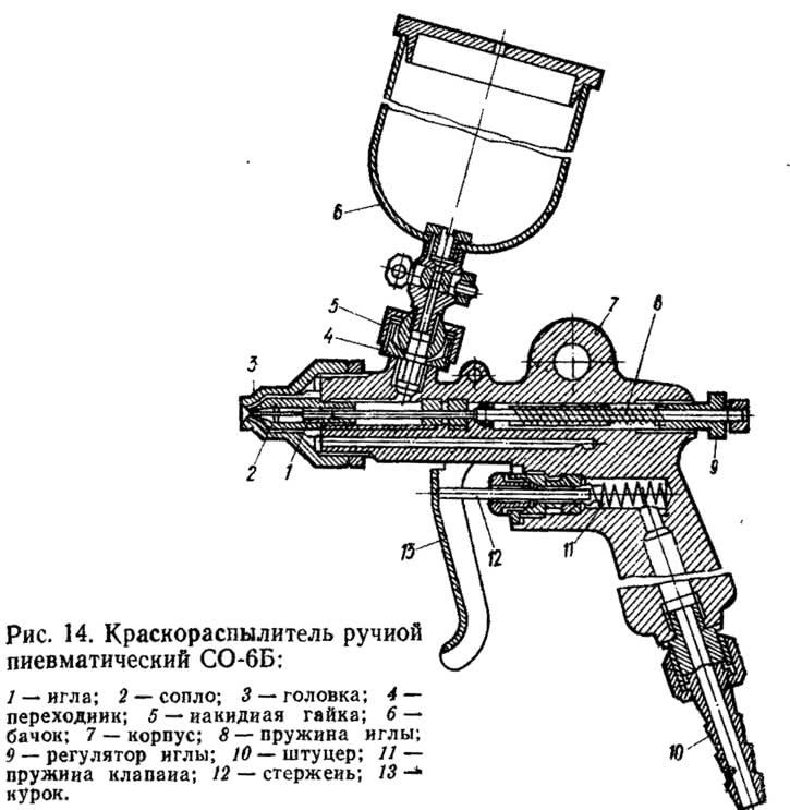 Рис. 14. Краскораспылитель ручной пневматический СО-6Б