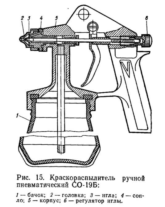 Рис. 15. Краскораспылитель ручной пневматический СО-19Б
