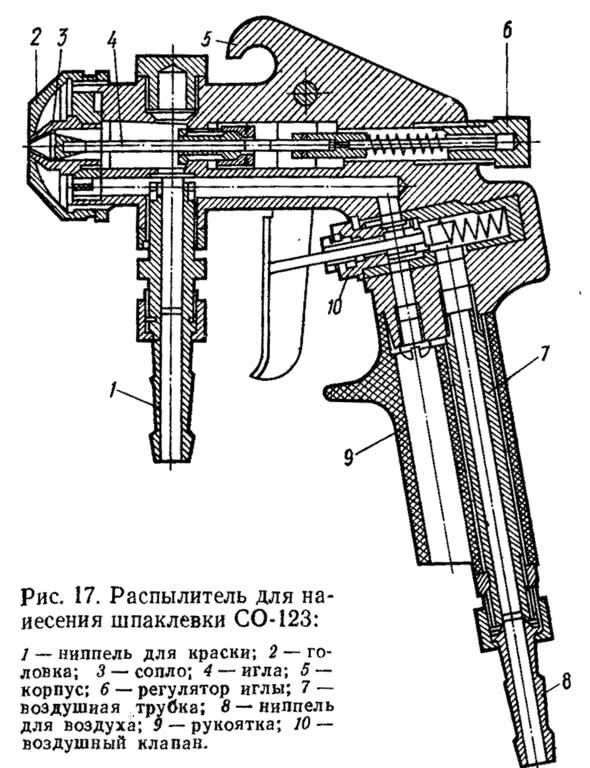 Рис. 17. Распылитель для нанесения шпаклевки СО-123