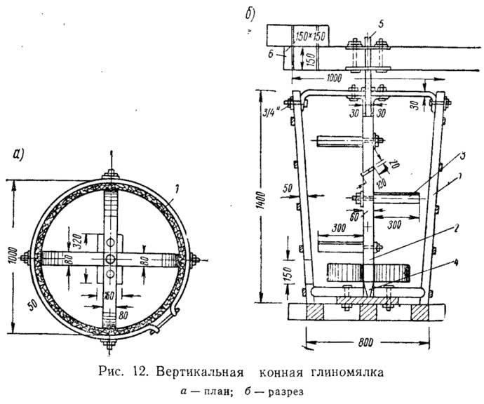 Рис. 12. Вертикальная конная глиномялка