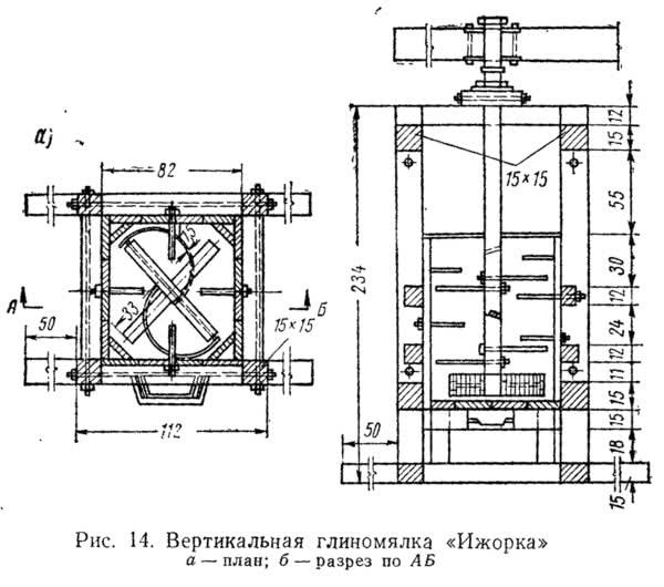 Рис. 14. Вертикальная глиномялка «Ижорка»