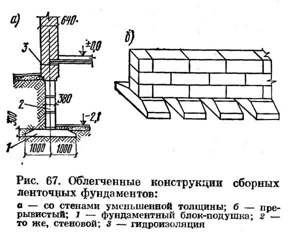Рис. 67. Облегченные конструкции сборных ленточных фундаментов