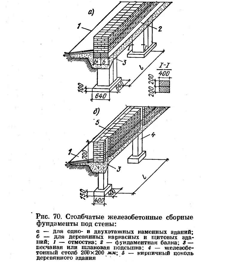 Рис. 70. Столбчатые железобетонные сборные фундаменты под стены