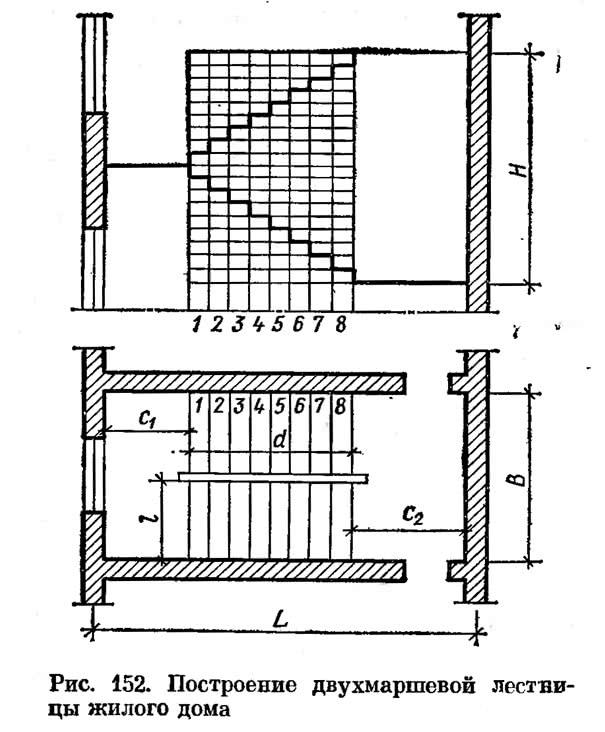 Рис. 152. Построение двухмаршевой лестницы жилого дома