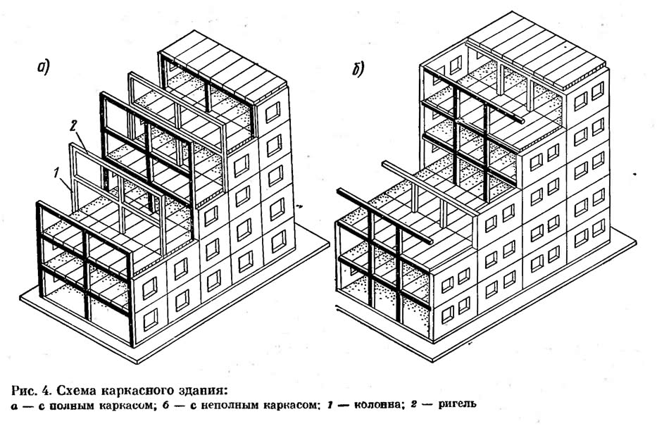 Рис. 4. Схема каркасного здания