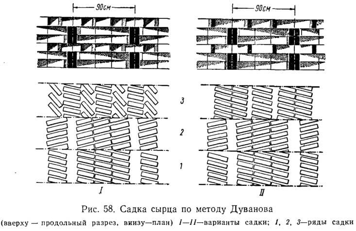 Рис. 58. Садка сырца по методу Дуванова