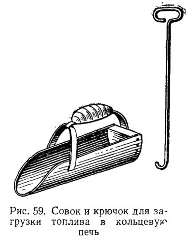 Рис. 59. Совок и крючок для загрузки топлива в кольцевую печь