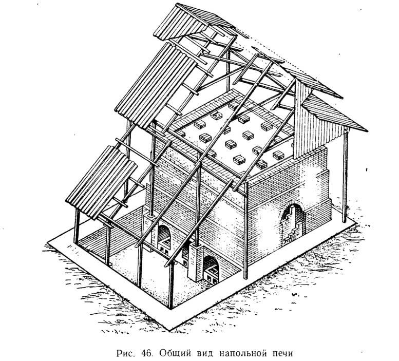 Рис. 46. Общий вид напольной печи