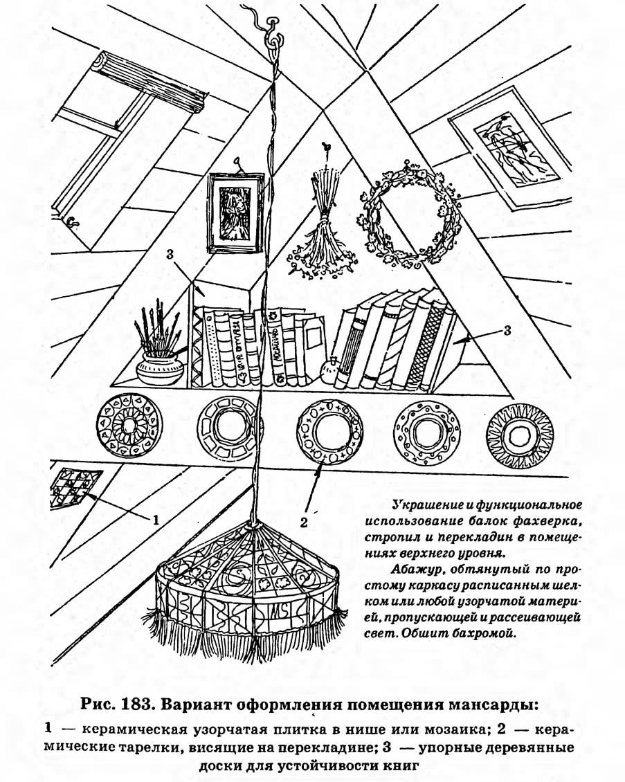 Рис. 183. Вариант оформления помещения мансарды