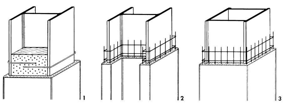 Рисунки 1-3. Обетонирование колонн