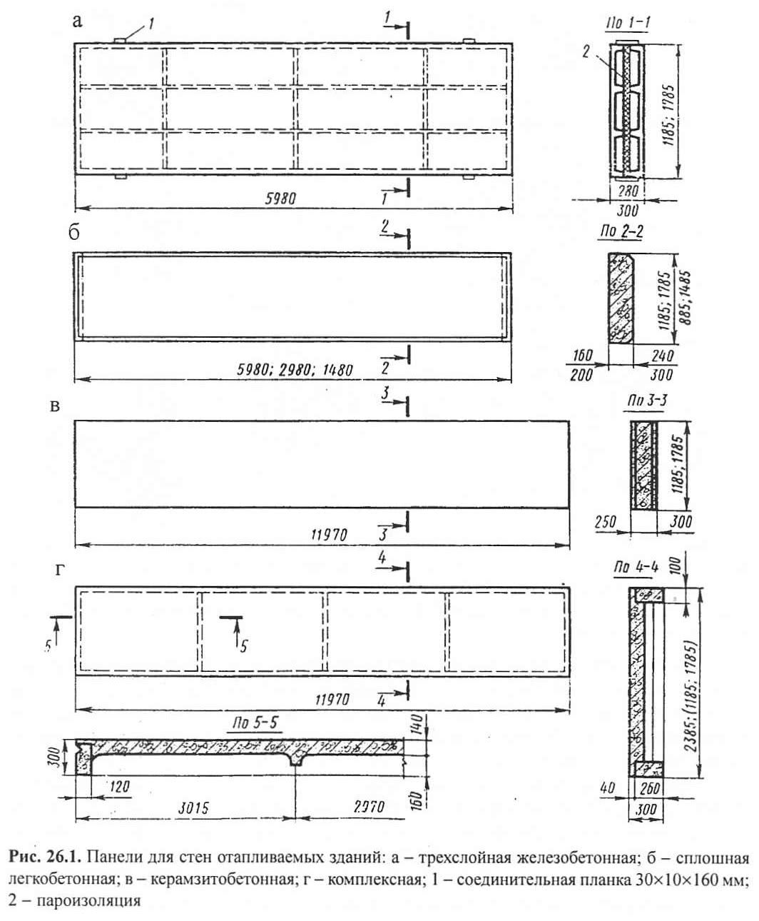 Рис. 26.1. Панели для стен отапливаемых зданий