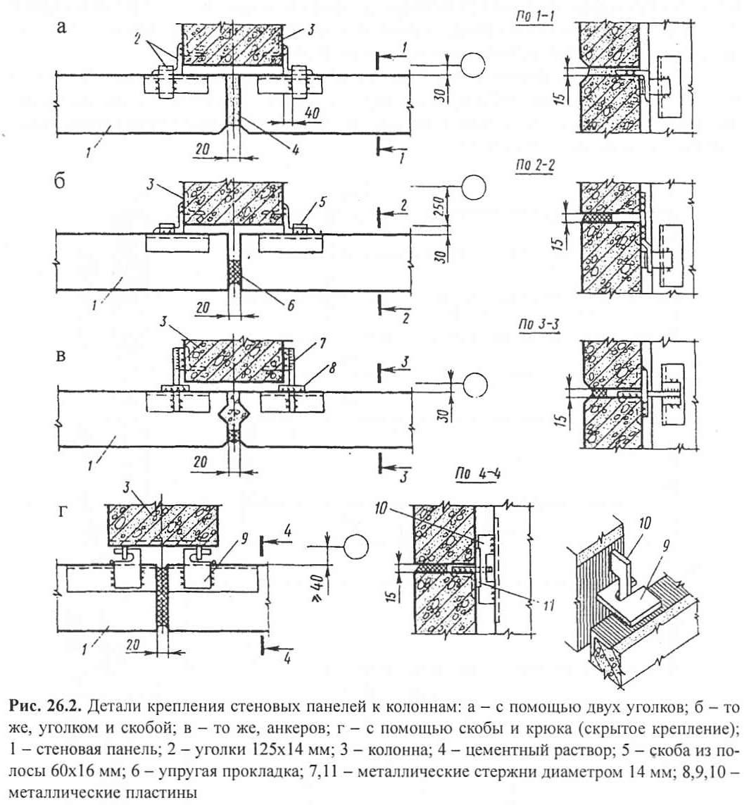 Рис. 26.2. Детали крепления стеновых панелей к колоннам