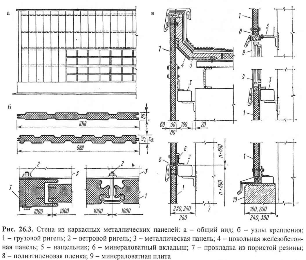 Рис. 26.3. Стена из каркасных металлических панелей