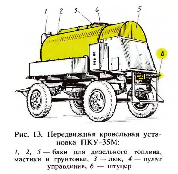 Рис. 13. Передвижная кровельная установка ПКУ-35М