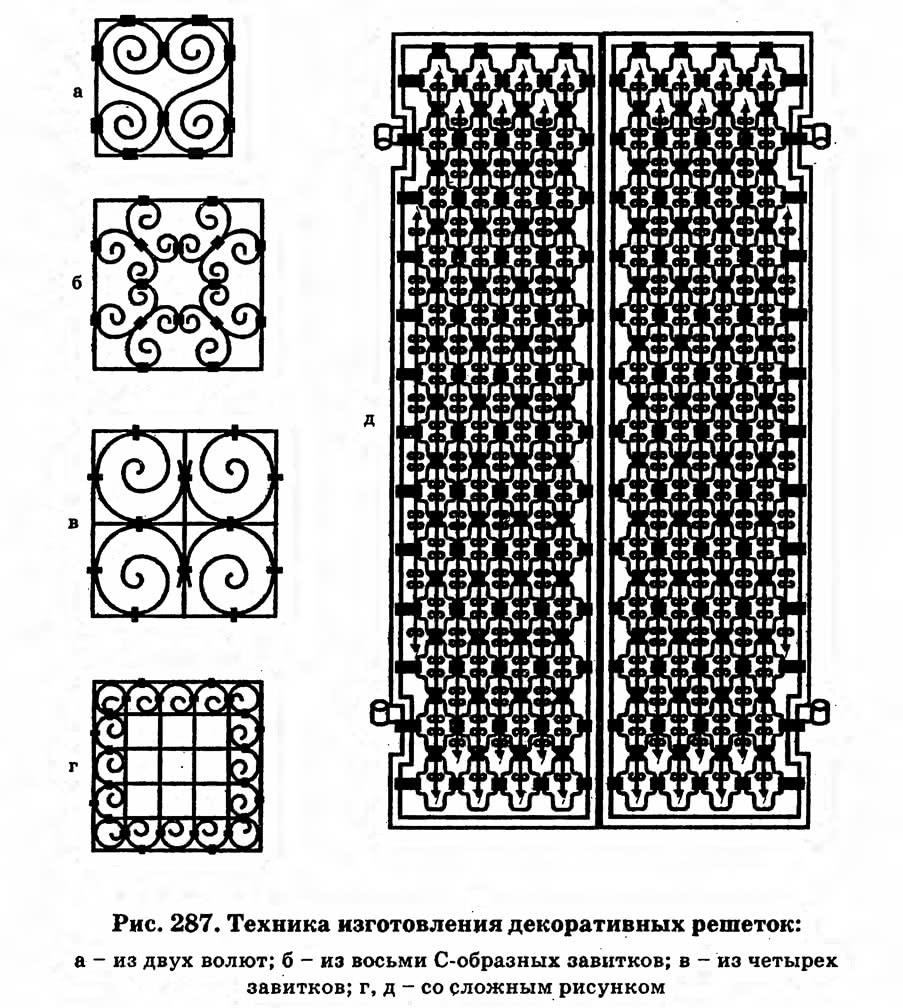 Рис. 287. Техника изготовления декоративных решеток