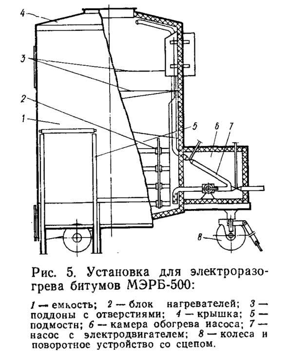 Рис. 5. Установка для электроразогрева битумов МЭРБ-500