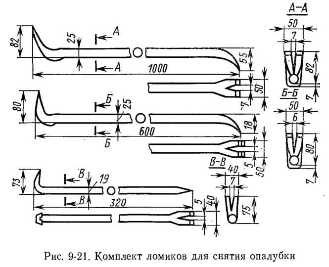Рис. 9-21. Комплект ломиков для снятия опалубки