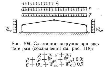 Рис. 109. Сочетания нагрузок при расчете рам