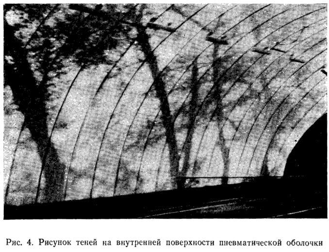 Рис. 4. Рисунок теней на внутренней поверхности пневматической оболочки
