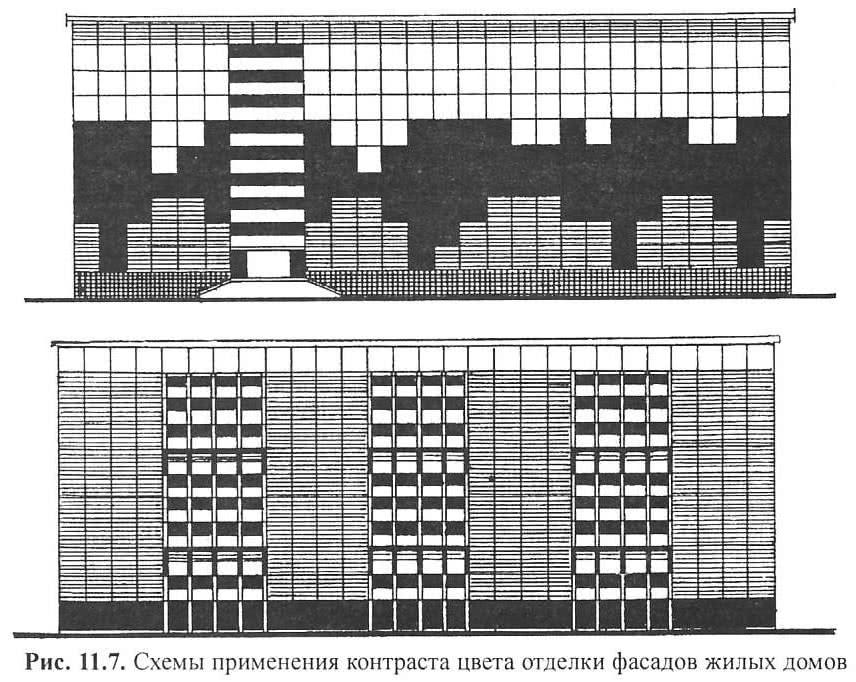 Рис. 11.7. Схемы применения контраста цвета отделки фасадов