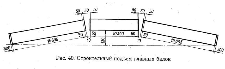 Рис. 40. Строительный подъем главных балок