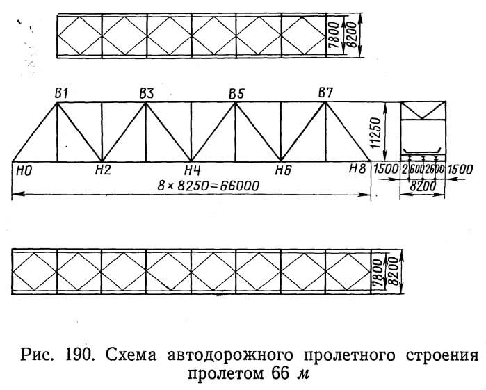 Рис. 190. Схема автодорожного пролетного строения пролетом 66 м