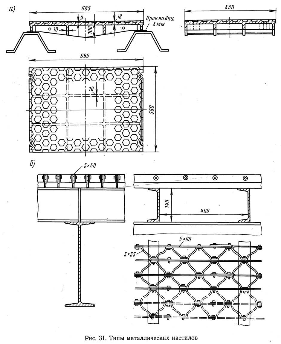 Рис. 31. Типы металлических настилов