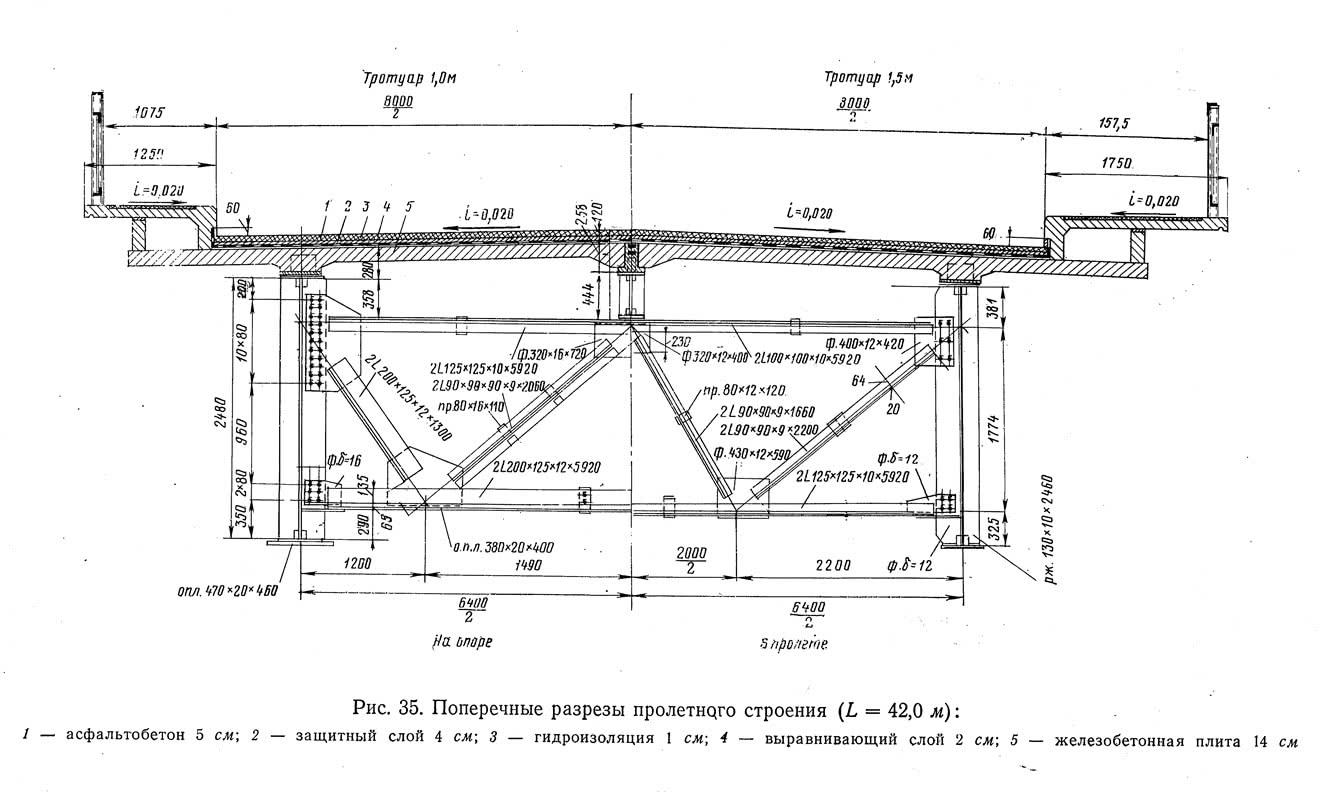 Рис. 35. Поперечные разрезы пролетного строения L=42,0 м