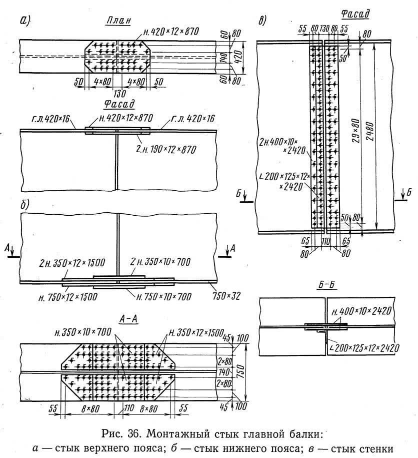 Рис. 36. Монтажный стык главной балки