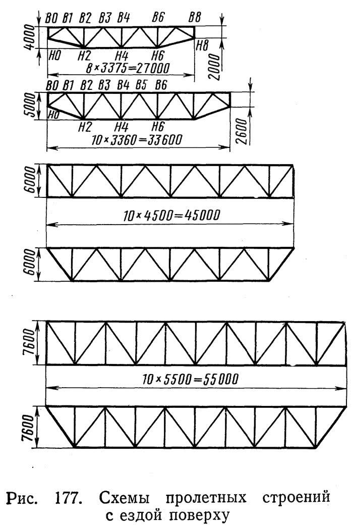 Рис. 177. Схемы пролетных строений с ездой поверху