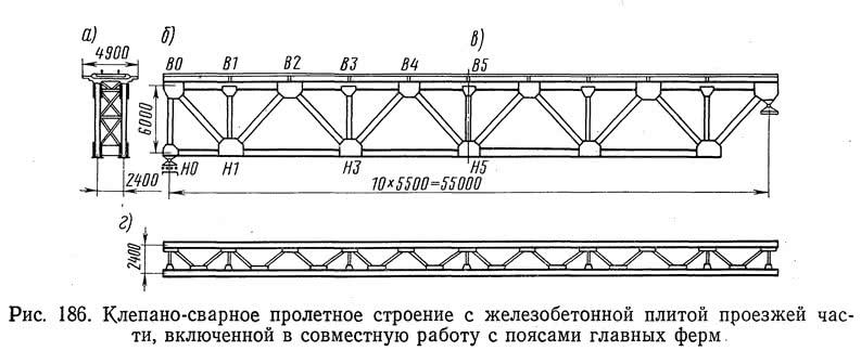 Рис. 186. Клепано-сварное пролетное строение с ж/б плитой проезжей части
