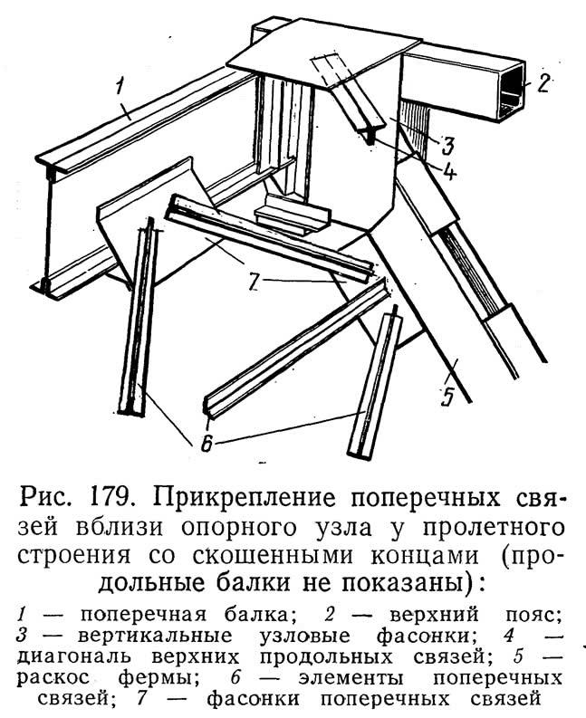 Рис. 179. Прикрепление поперечных связей вблизи опорного узла