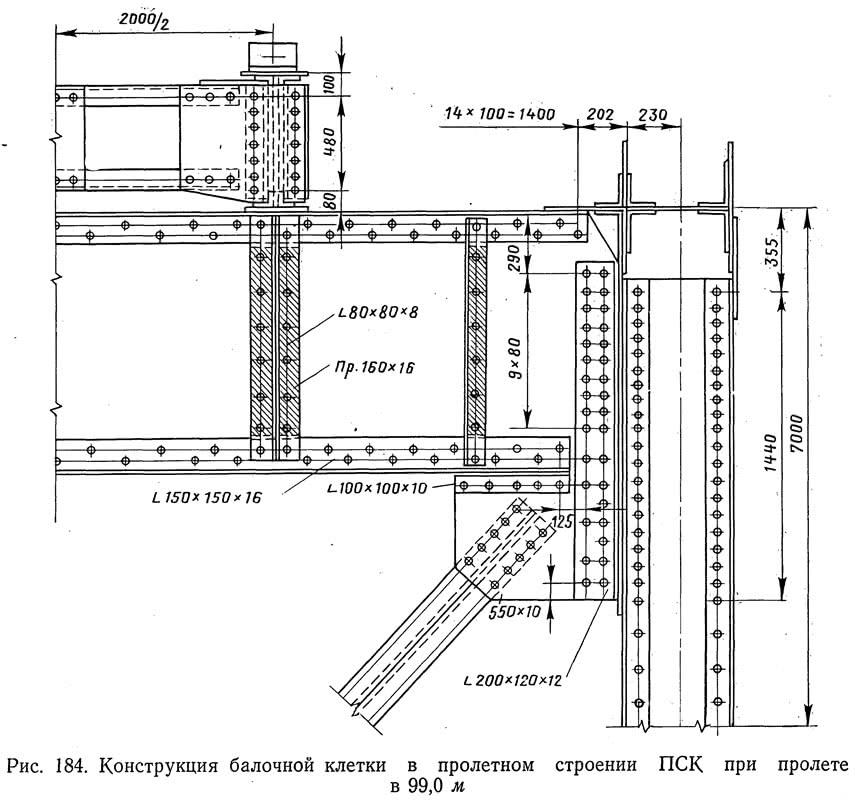 Рис. 184. Конструкция балочной клетки в пролетном строении ПСК