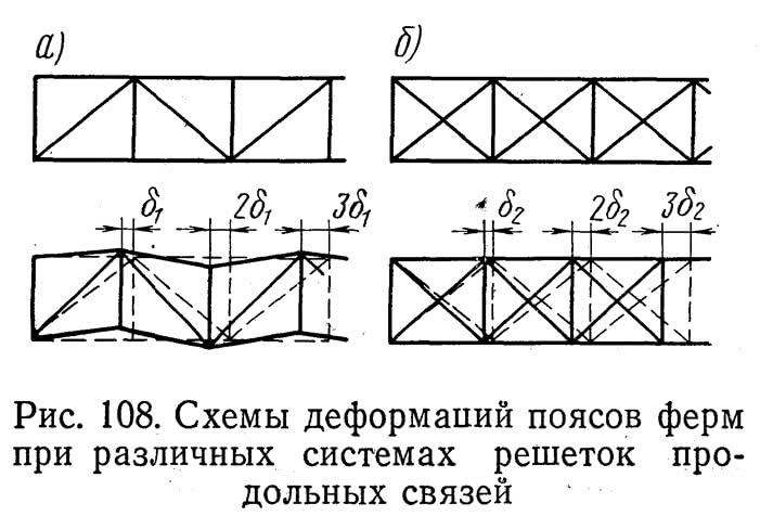 Рис. 108. Схемы деформаций поясов ферм при различных системах решеток продольных связей