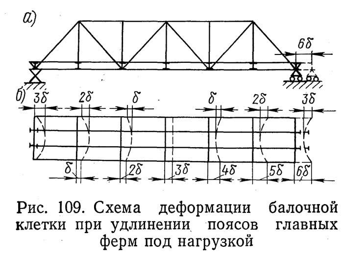 Рис. 109. Схема деформации балочной клетки при удлинении поясов главных ферм