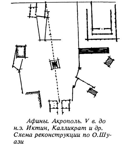 Афины, Акрополь. V в. до н.э. Иктин, Калликрат и др.