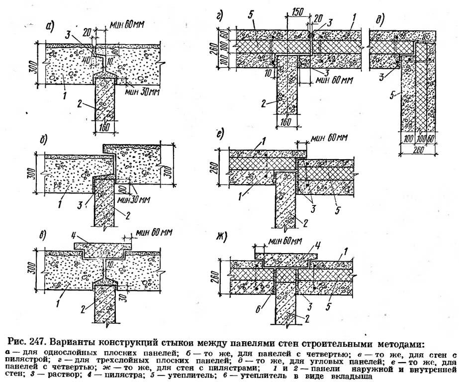 Рис. 247. Варианты конструкций стыков между панелями стен строительными методами