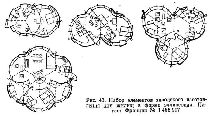 Рис. 43. Набор элементов заводского изготовления для жилищ в форме эллипсоида